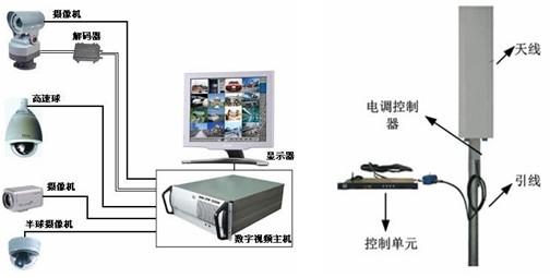 东汇无刷电机及特点:直流无刷电机,带内置驱动电路,内含霍尔元件